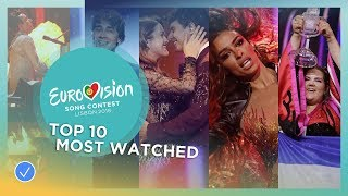TOP 10: Most watched songs of Eurovision 2018