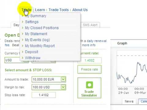 Easy Forex Trading Platform Review