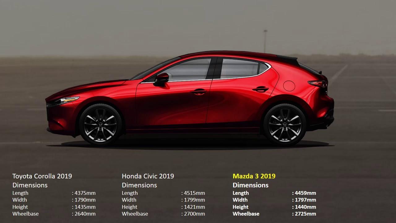Mazda 3 2019 Vs Honda Civic Toyota Corolla Hatchback
