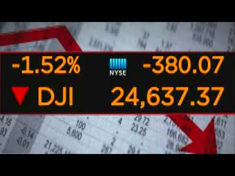 Markets down following big losses in technology companies