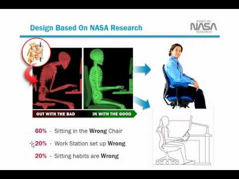 Office Chair Back Pain Desk And Set India Best For Can This Custom Ergo Relieve Your Effectively