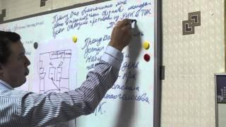 Обучение наблюдателей, ПСГ, ПРГ. Часть 1. Подготовка к дню голосования.