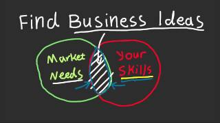 Coming Up With Business Ideas - Fast Business Skills