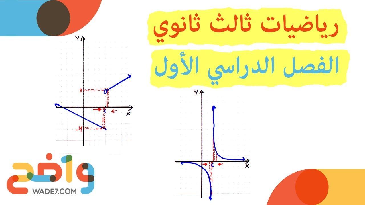 الاتصال والنهايات رياضيات ثالث ثانوي الفصل الاول Youtube