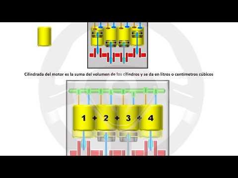 INTRODUCCIÓN A LA TECNOLOGÍA DEL AUTOMÓVIL - Módulo 4 (4/13)