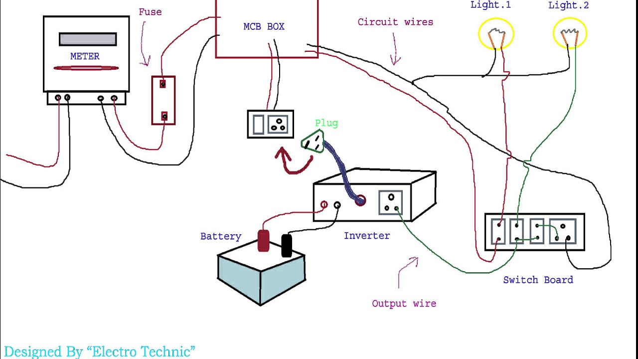 Inverter Connection Diagram In Home