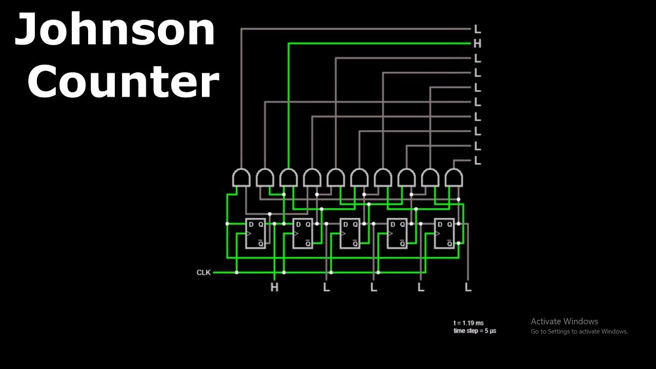 Ring Counter Schematic Electrical Wiring Diagrams Decade Circuit Diagram Free Download Johnson Twisted Four Digit
