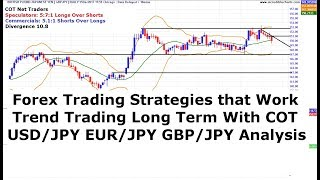Best Forex Strategies Trading Big Trends USD/JPY EUR/JPY GBP/JPY Analyis 16/12