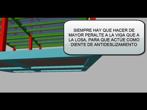 Parte 36 Módulo De Balasto K30 Y Secciones De Acero Sísmicamente Compactas