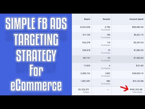 Targeting FB Ads in 2018 | How to Target for Dropshipping/eCommerce