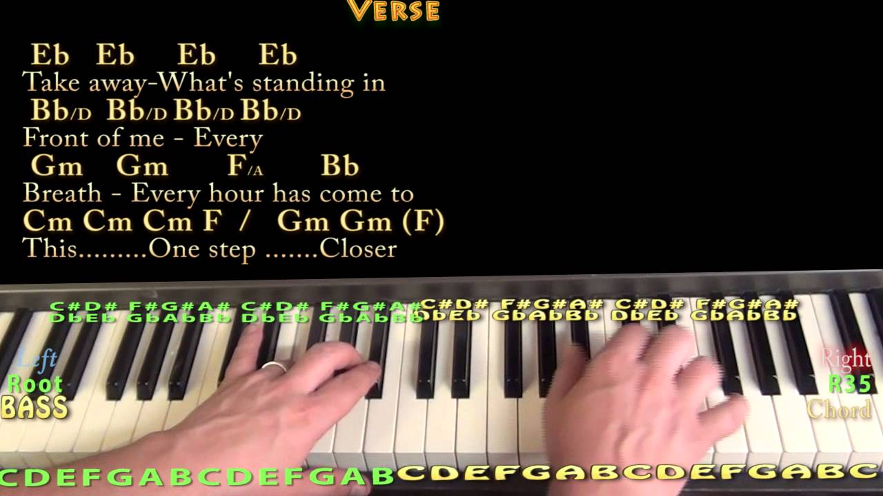 A Thousand Years Christina Perri Piano Cover Lesson in Bb with  Chords/Lyrics