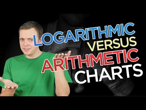 Evaluating Stock Charts: Logarithmic vs Linear / Arithmetic Charts?