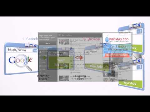 Remarketing on Google Display Ads