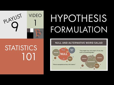 Statistics 101: Introduction to Hypothesis Formulation