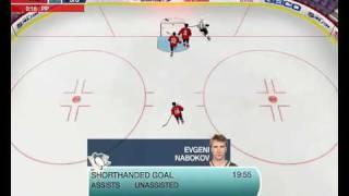 NHL 09 PC NABOKOV SCORE!!!