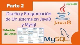 Sistema de Ventas Reserva Hotel Java 8 y Mysql (2-28) Modelo Base Datos MysqlWorkBench(Puedes Descargar el Modelo desde http://www.incanatoit.com/2014/06/sistema-ventas-hotel-java-mysql.html En este segundo video se explica el Modelo ..., 2014-04-13T06:54:41.000Z)