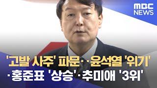 '고발 사주' 파문‥윤석열 '위기'·홍준표 '상승'·추미애 '3위' (2021.09.13/뉴스데스크/MBC)