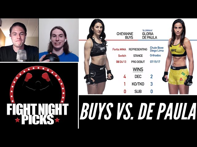 UFC Fight Night: Cheyanne Buys vs. Gloria de Paula Prediction