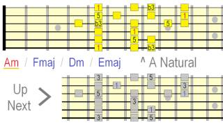 Minor Key Guided Jam Session - Natural & Harmonic Minor