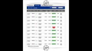 free binary options signals from $250 to $20000 monthly Thumbnail