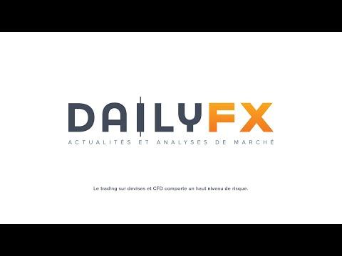 Méthode de trading sur Forex et Indices avec Benjamin Ammar (Universal trading)