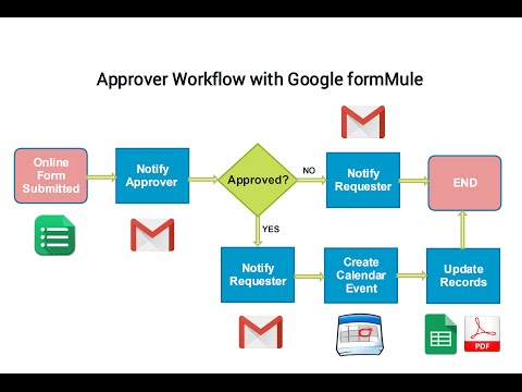 Approval Workflow With Google Form -Part 1