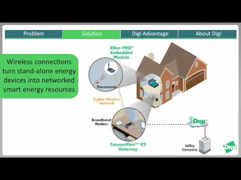 Smart Energy Solutions from Digi