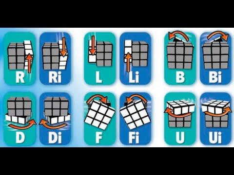 Rubik's Cube Basic Information For Solving    Cube Master