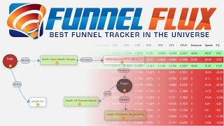 Funnel Flux - Simple Funnel Creation