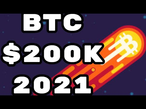 Bitcoin Could Target $200,000 This Cycle, According to Crypto Analyst Nicholas Merten – Here's How