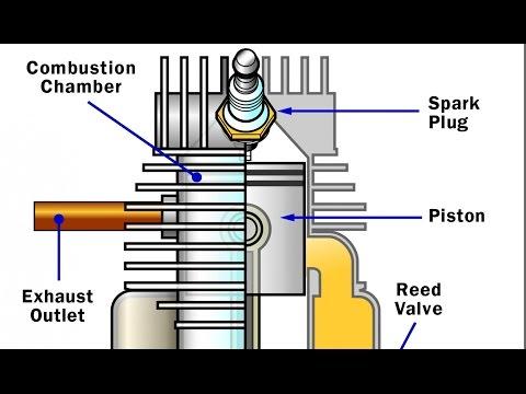 How 2-Stroke Petrol Engine Works?
