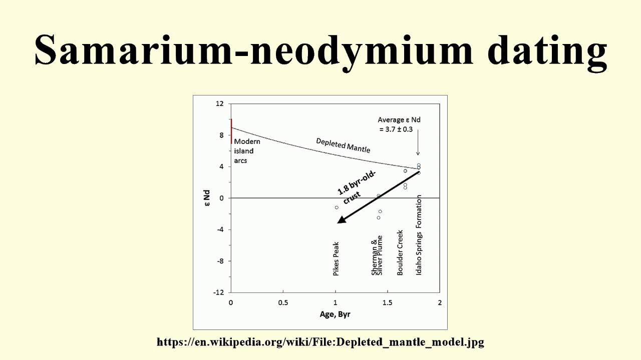 Samarium neodymium dating fish free dating site