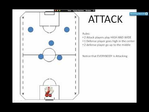 Coaching Indoor 6v6 Soccer  - Formation and tactics