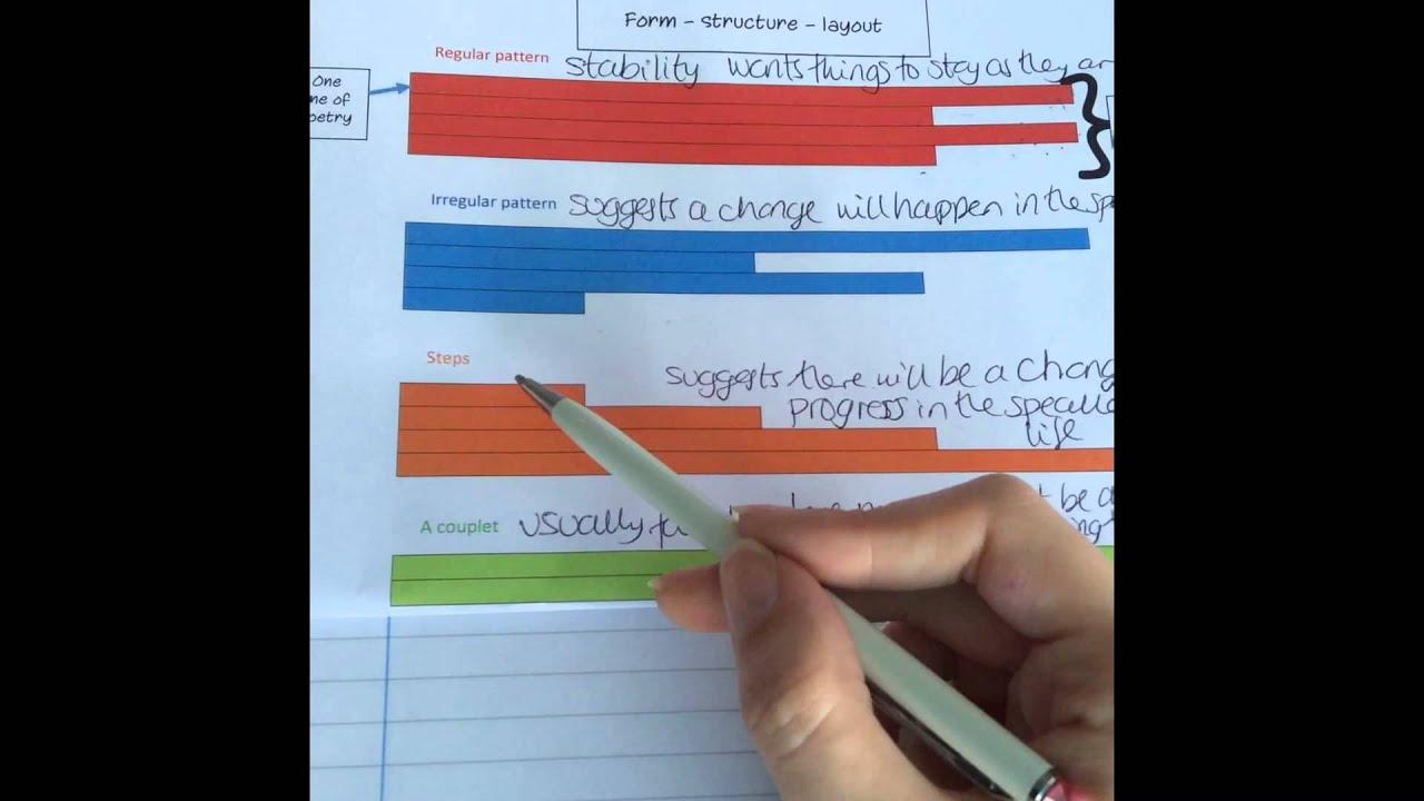 Building Blocks Poem Analysis