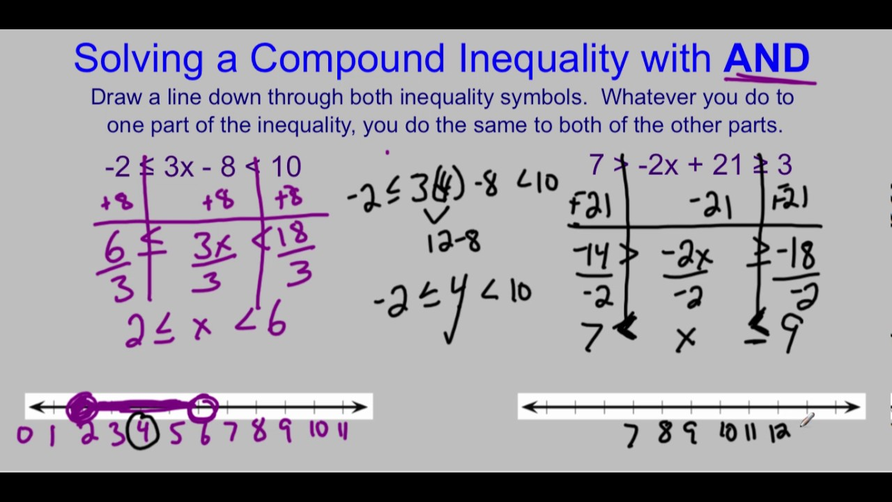 Solving Pound Inequalities Video