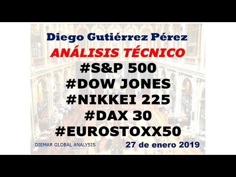 Análisis del #S&P500, #DowJones30, #Nikkei225, #Dax30 y #Eurostoxx50 (27/01/19).