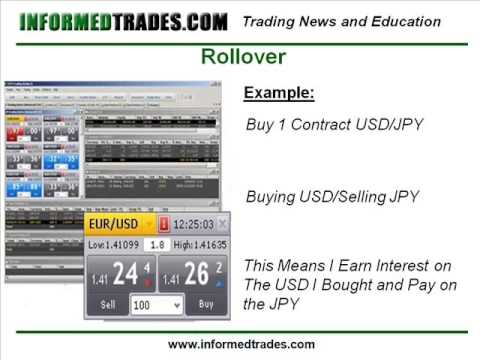 101. How Rollover Works in Forex Trading.mp4