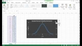 Drawing Normal distribution Density Curve with Excel