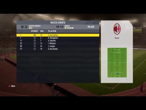FFW17 - S6 - AC Milan