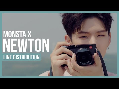 MONSTA X - NEWTON Line Distribution (Color Coded)