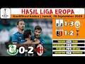 Hasil Liga Eropa Tadi Malam 🔥 Shamrock vs Milan Kualifikasi Kedua UEL 2020