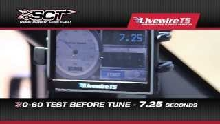 Dyno-tested: SCT Livewire TS on Ford F150 Ecoboost