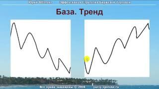 Видео о базовых понятиях интернет-трейдинга и системе биржевой торговли. Часть 2(, 2015-12-23T09:18:45.000Z)