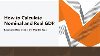 How To Calculate Nominal GDP, Real GDP, And GDP Deflator