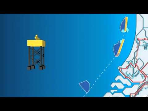 Animatie Offshore Grid (nederlands)