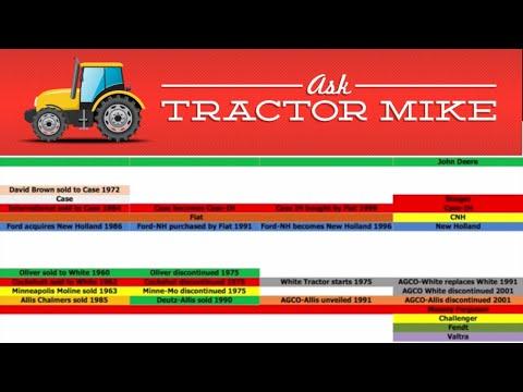 How A Dozen Major Tractor Companies Became Three