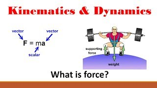 Kinematics (Part 8: What is Force?)