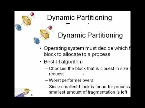 Dynamic partitioning Technique & Buddy System (Lecture #23)