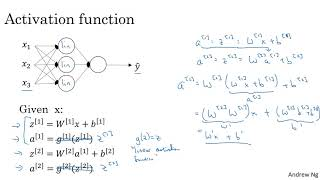 Why Non linear Activation Functions