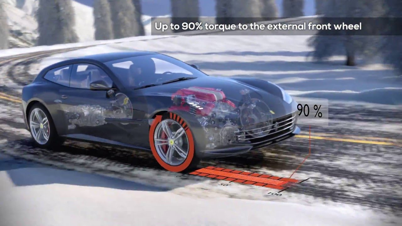 Ferrari's new GTC4 Lusso with all-wheel drive and rear-wheel ...